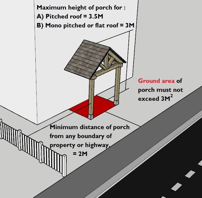 Diagram showing porch requirements to avoid planning permission and to qualify for permitted development